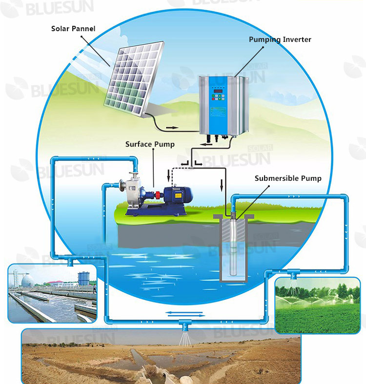 solar surface pump for irrigation