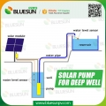 Three phase high pressure solar water pumps